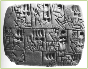 Early external pfc: Writing tablet from Uruk, Mesopotamia, c. 3000 BCE